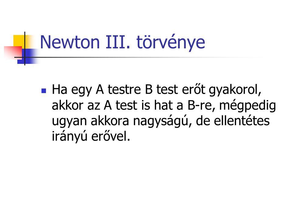 Newton III. törvénye