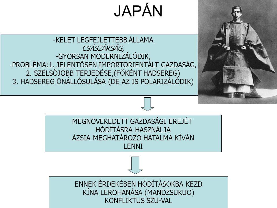 JAPÁN -KELET LEGFEJLETTEBB ÁLLAMA CSÁSZÁRSÁG, -GYORSAN MODERNIZÁLÓDIK,