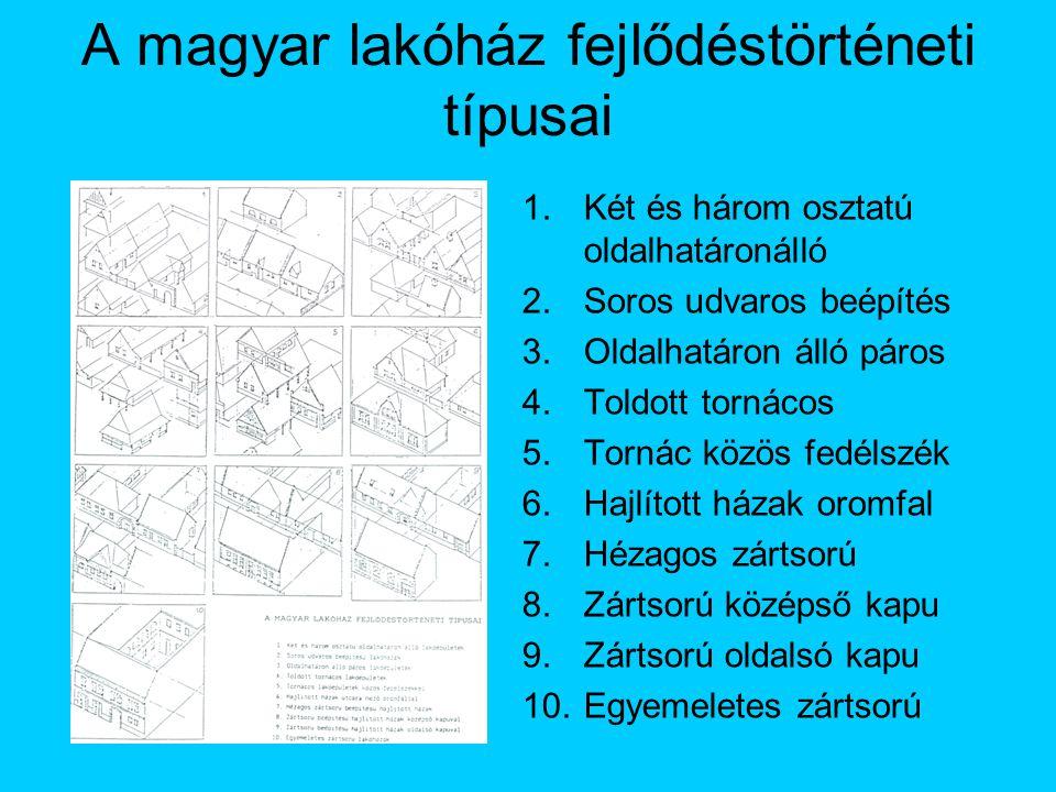 A magyar lakóház fejlődéstörténeti típusai