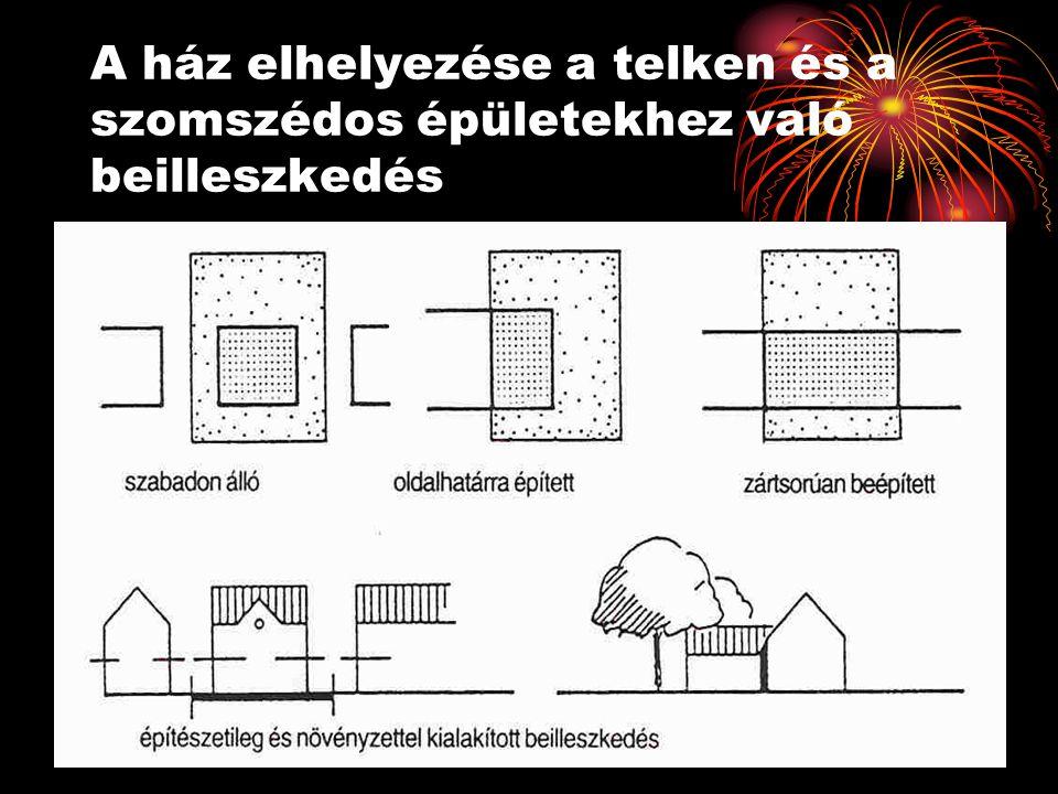 A ház elhelyezése a telken és a szomszédos épületekhez való beilleszkedés