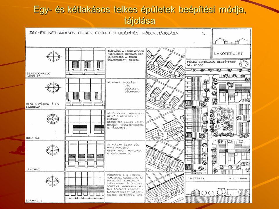Egy- és kétlakásos telkes épületek beépítési módja, tájolása