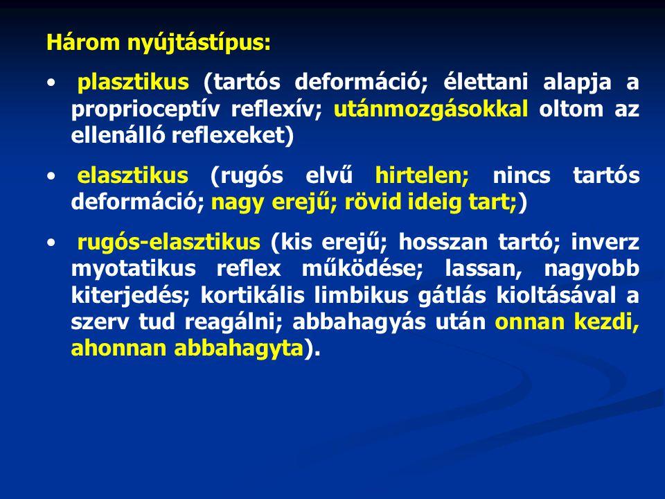 Három nyújtástípus: plasztikus (tartós deformáció; élettani alapja a proprioceptív reflexív; utánmozgásokkal oltom az ellenálló reflexeket)