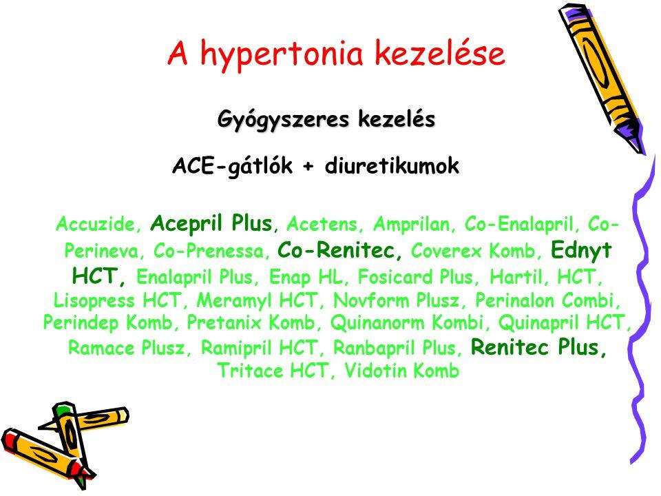 ACE-gátlók + diuretikumok