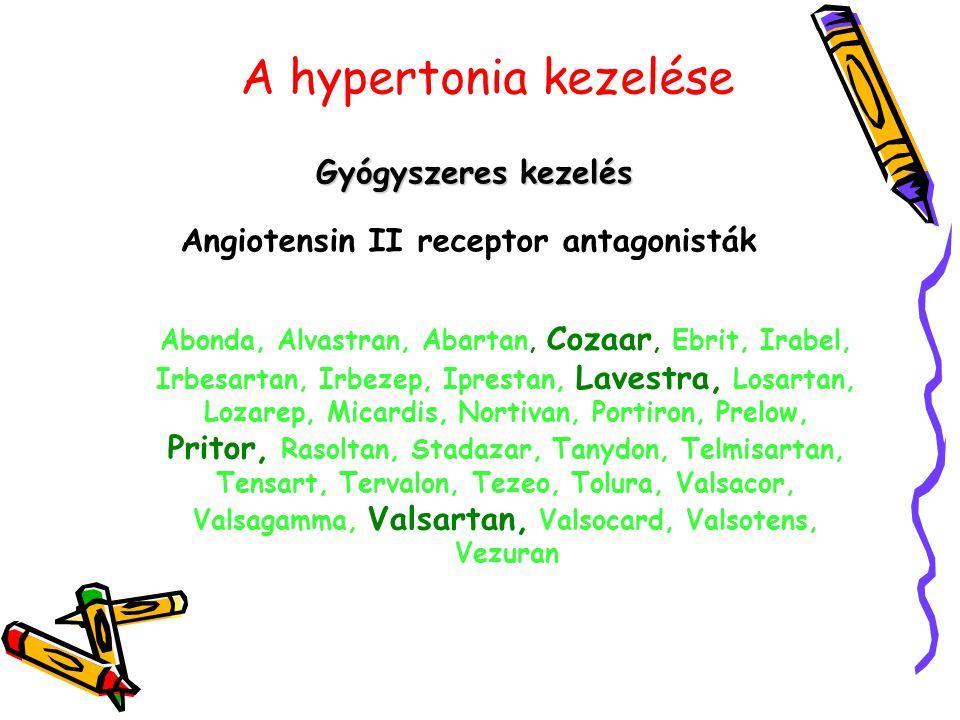 Angiotensin II receptor antagonisták