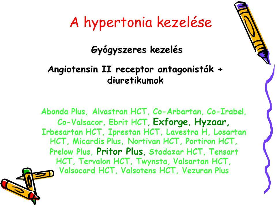 Angiotensin II receptor antagonisták + diuretikumok