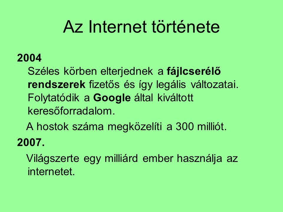 Az Internet története