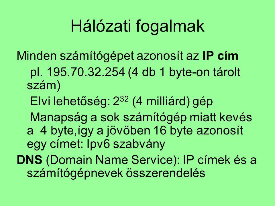 Hálózati fogalmak Minden számítógépet azonosít az IP cím
