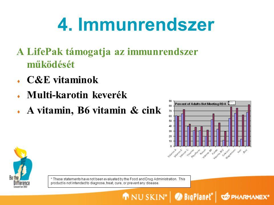 4. Immunrendszer A LifePak támogatja az immunrendszer működését