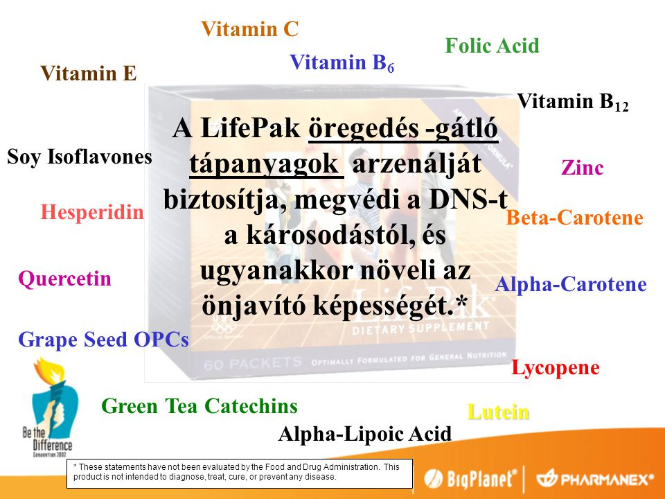 Vitamin C Folic Acid. Vitamin B6. Vitamin E. Vitamin B12.