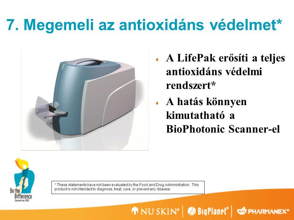 7. Megemeli az antioxidáns védelmet*