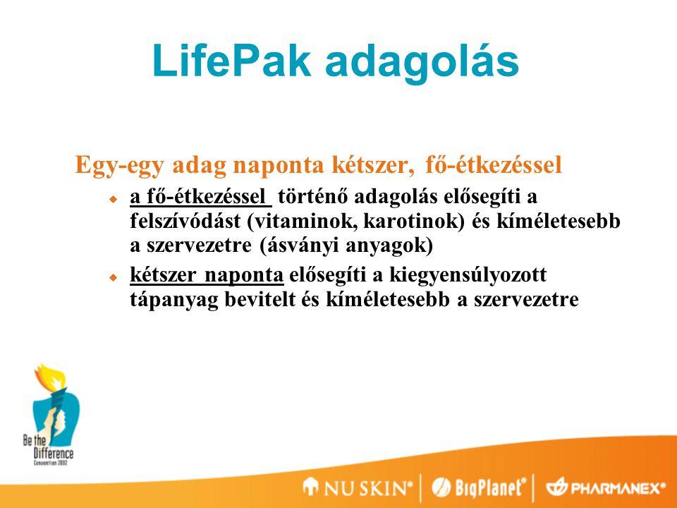 LifePak adagolás Egy-egy adag naponta kétszer, fő-étkezéssel
