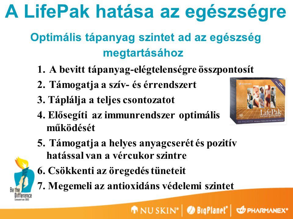 A LifePak hatása az egészségre Optimális tápanyag szintet ad az egészség megtartásához