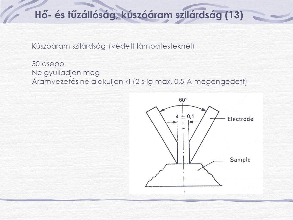 Hő- és tűzállóság, kúszóáram szilárdság (13)