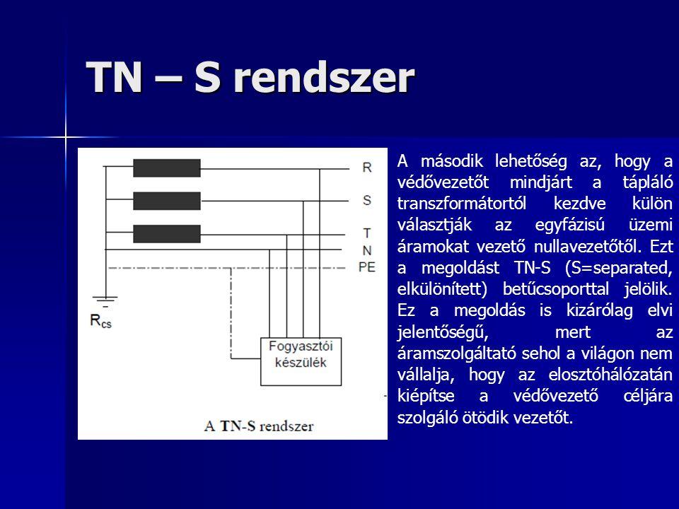 TN – S rendszer