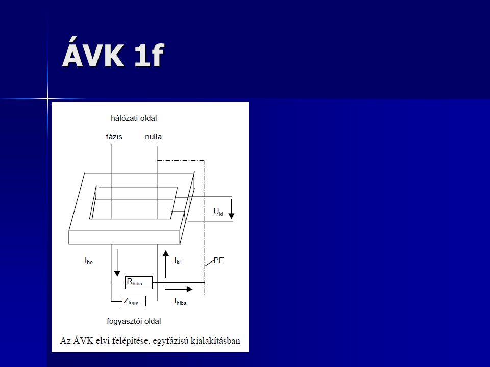 ÁVK 1f