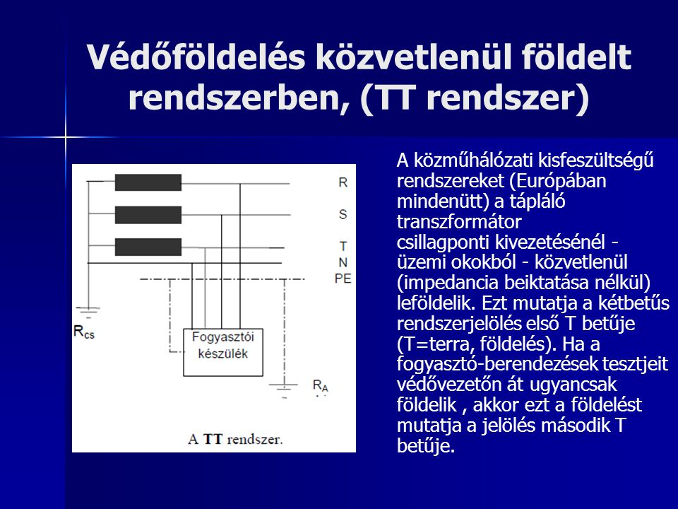 Védőföldelés közvetlenül földelt rendszerben, (TT rendszer)