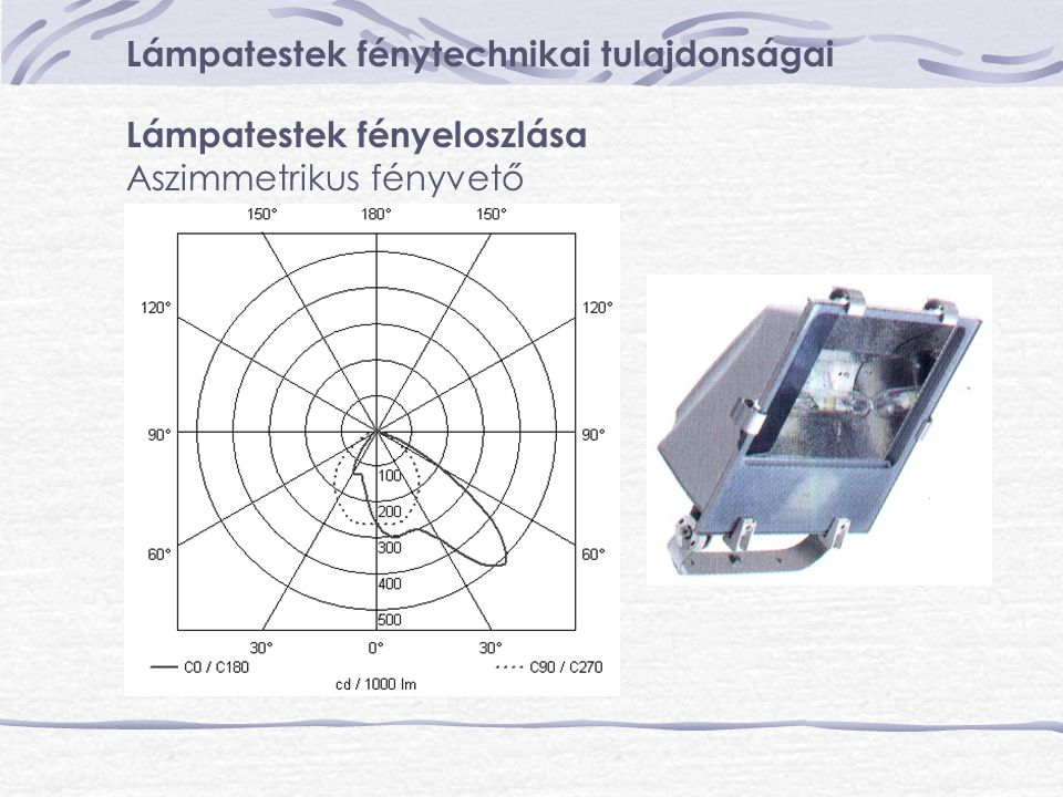 Lámpatestek fénytechnikai tulajdonságai