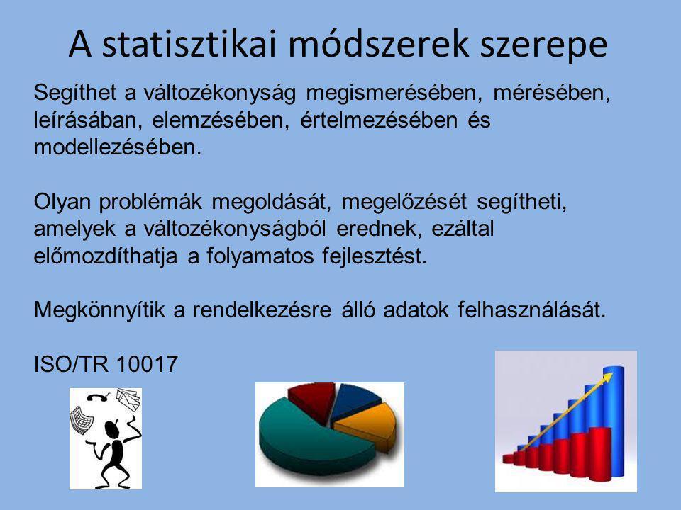 A statisztikai módszerek szerepe