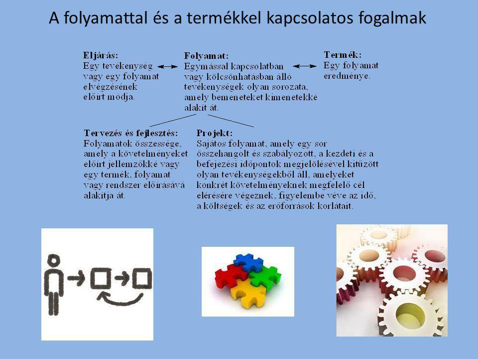 A folyamattal és a termékkel kapcsolatos fogalmak