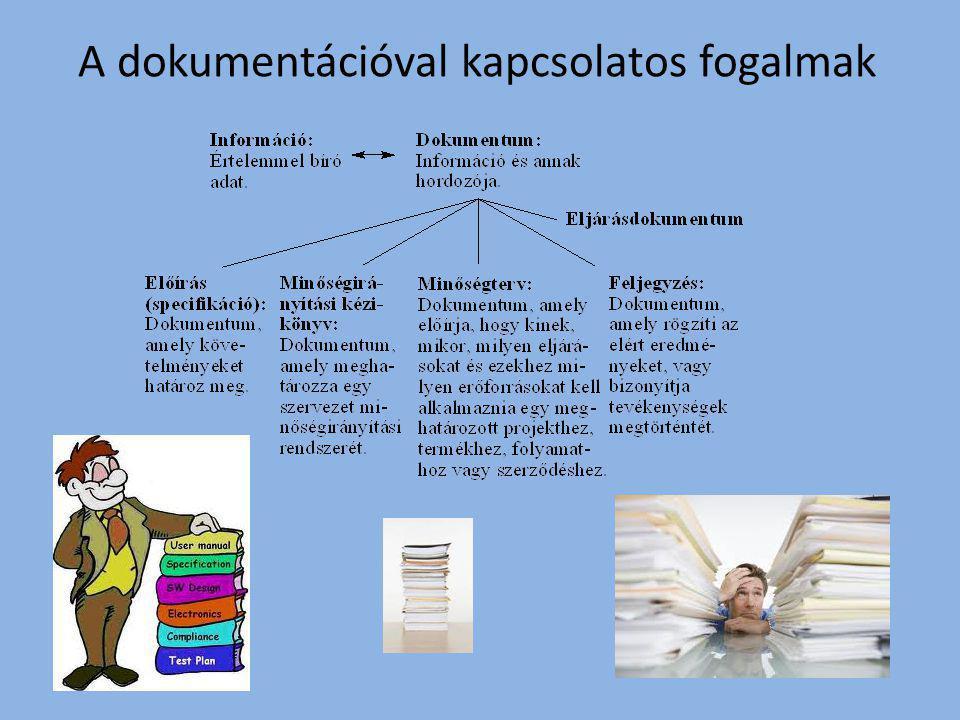 A dokumentációval kapcsolatos fogalmak