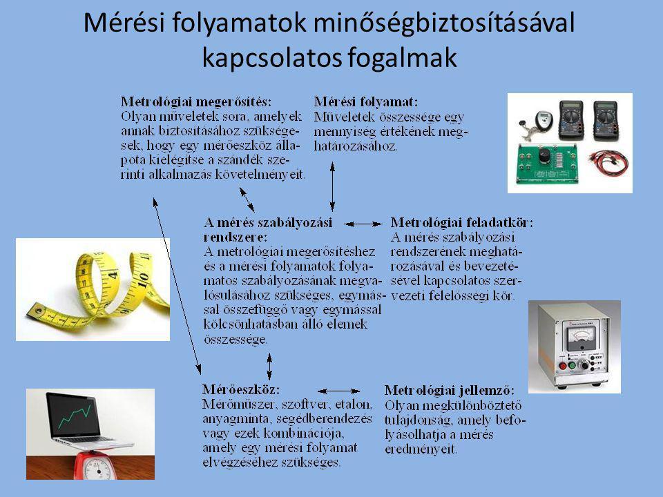 Mérési folyamatok minőségbiztosításával kapcsolatos fogalmak