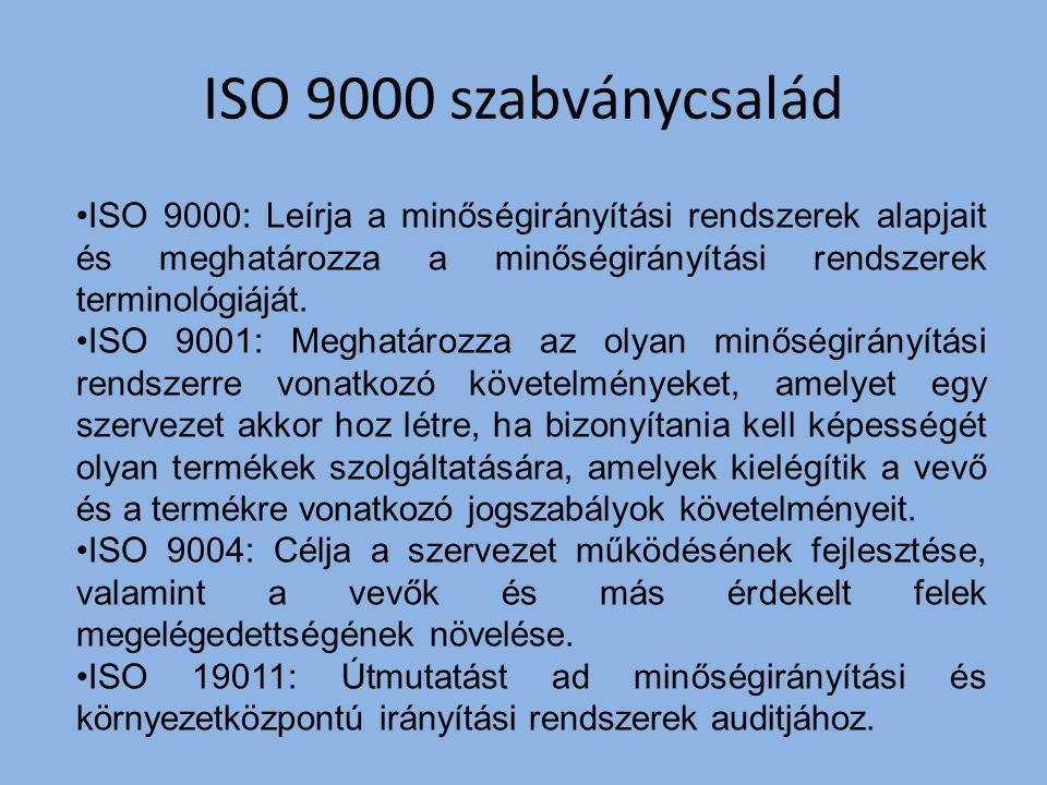 ISO 9000 szabványcsalád ISO 9000: Leírja a minőségirányítási rendszerek alapjait és meghatározza a minőségirányítási rendszerek terminológiáját.