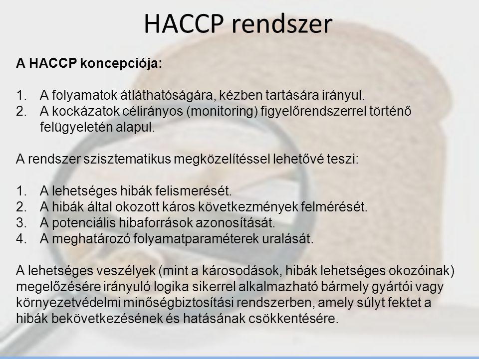 HACCP rendszer A HACCP koncepciója: