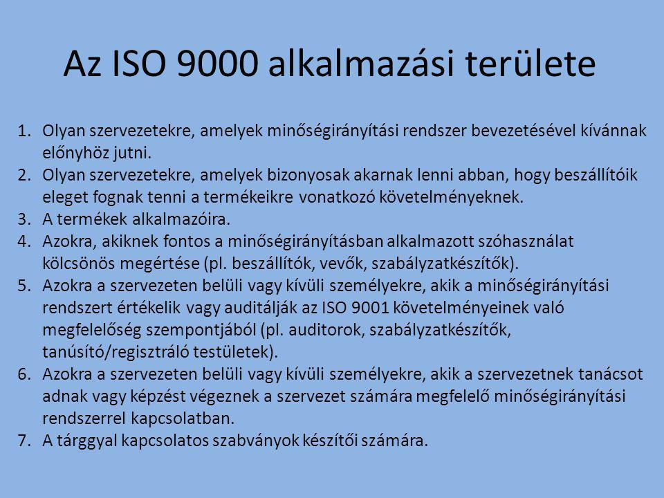 Az ISO 9000 alkalmazási területe