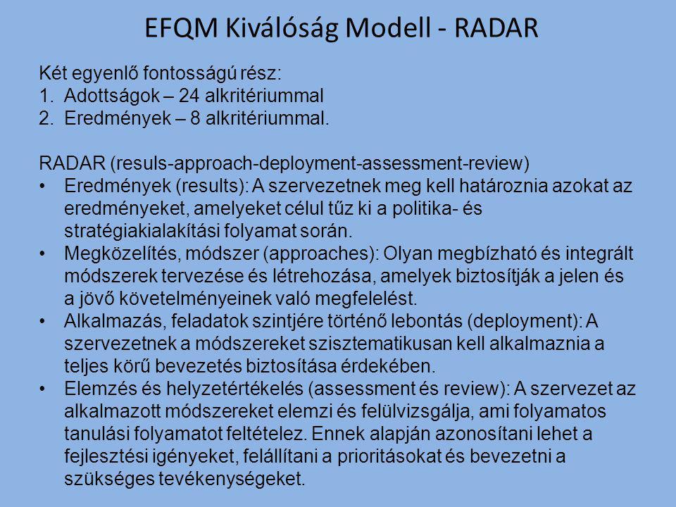 EFQM Kiválóság Modell - RADAR
