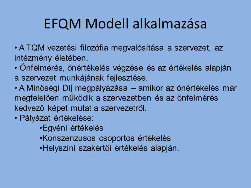 EFQM Modell alkalmazása