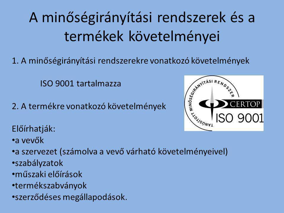 A minőségirányítási rendszerek és a termékek követelményei