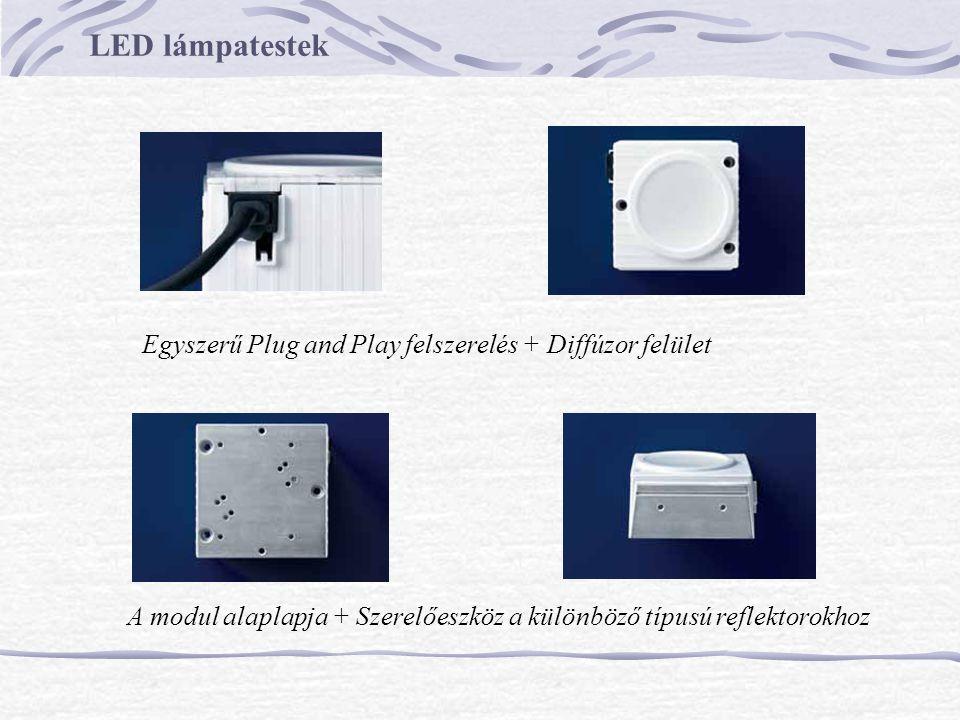 LED lámpatestek Egyszerű Plug and Play felszerelés + Diffúzor felület