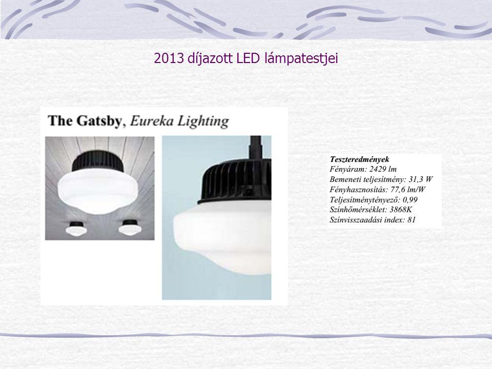 2013 díjazott LED lámpatestjei