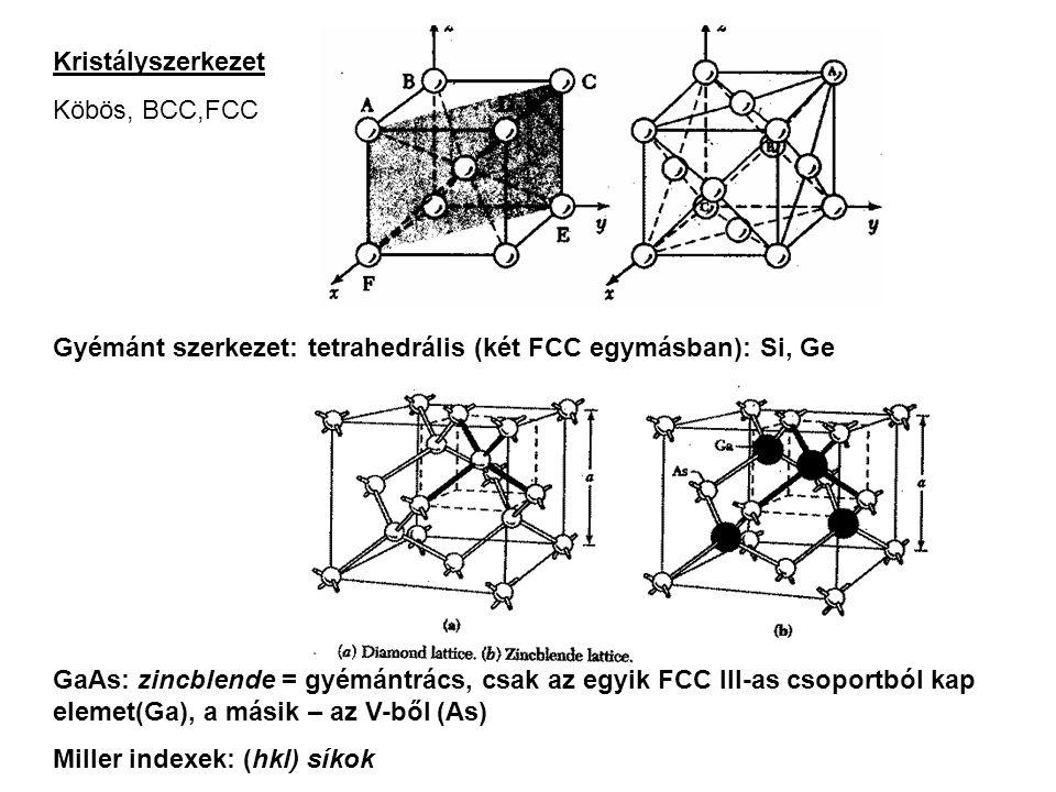 Kristályszerkezet Köbös, BCC,FCC. Gyémánt szerkezet: tetrahedrális (két FCC egymásban): Si, Ge.
