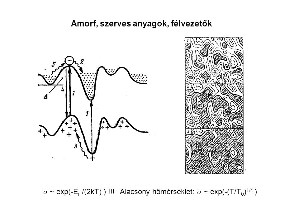 Amorf, szerves anyagok, félvezetők