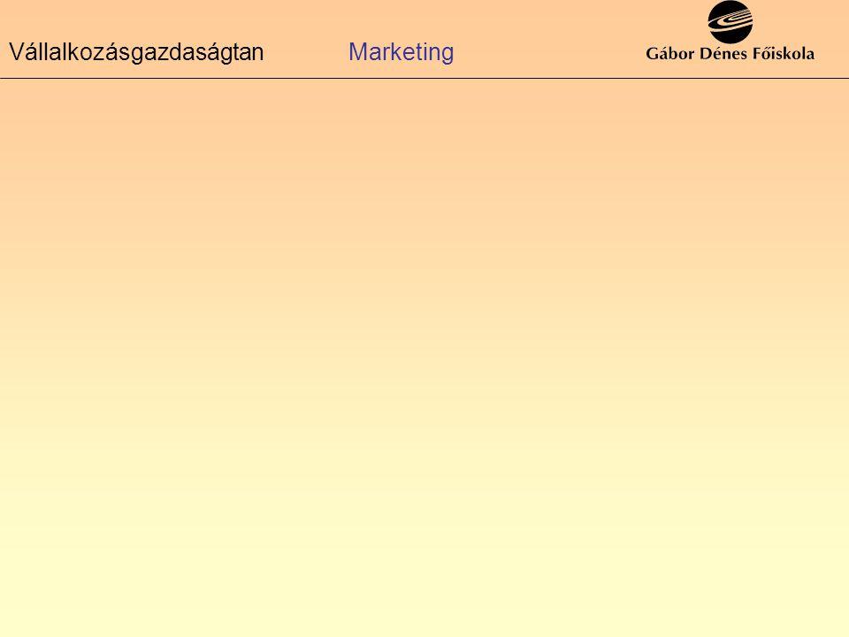 Vállalkozásgazdaságtan Marketing