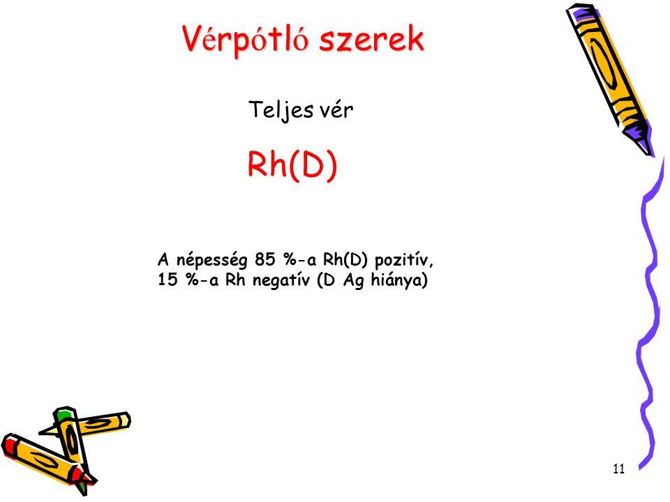 Vérpótló szerek Rh(D) Teljes vér A népesség 85 %-a Rh(D) pozitív,