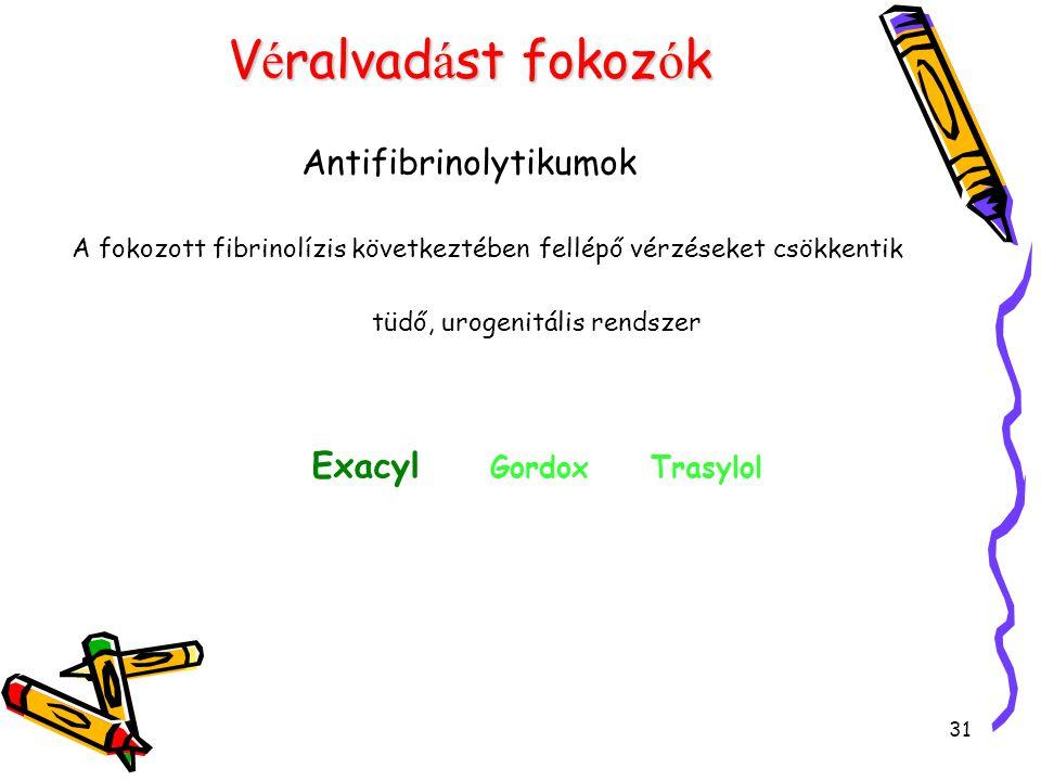 Exacyl Gordox Trasylol