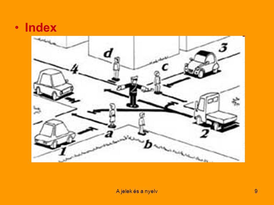 Index A jelek és a nyelv