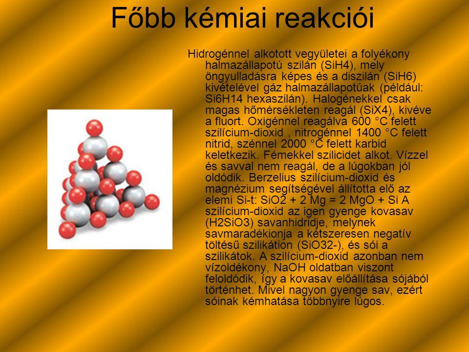 Főbb kémiai reakciói