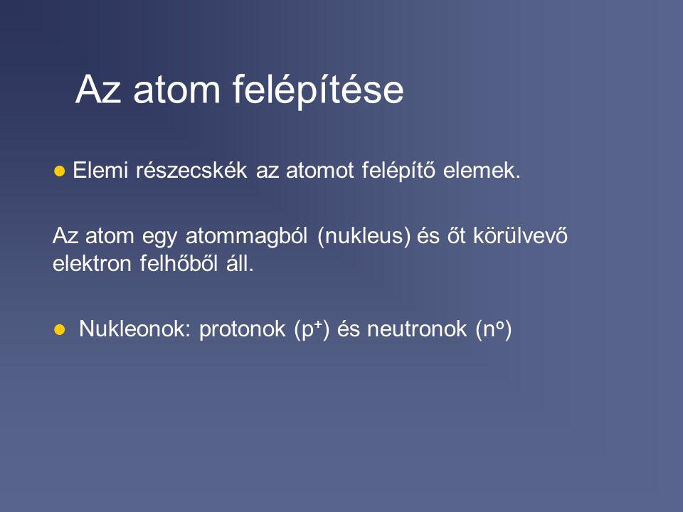 Az atom felépítése Elemi részecskék az atomot felépítő elemek.
