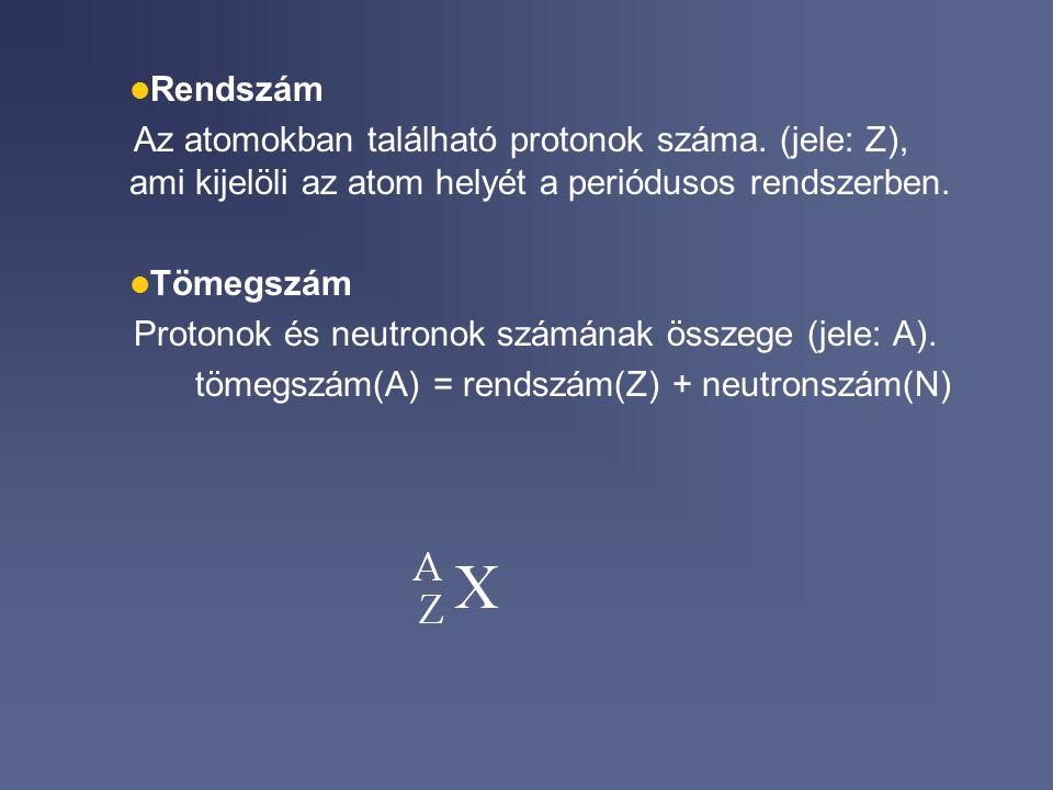 Rendszám Az atomokban található protonok száma. (jele: Z), ami kijelöli az atom helyét a periódusos rendszerben.