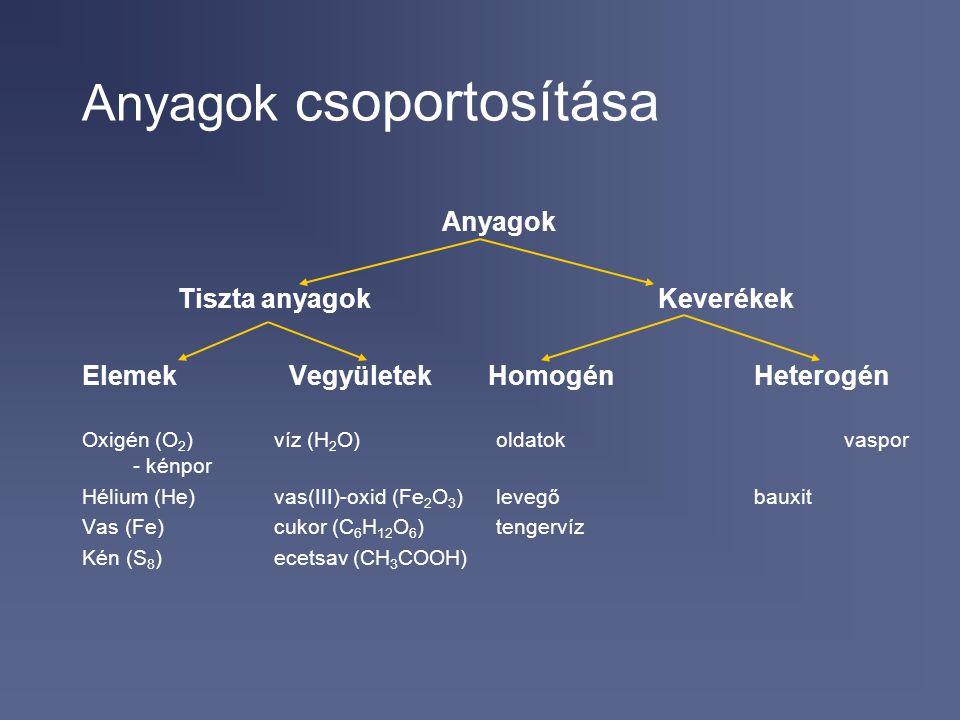 Anyagok csoportosítása