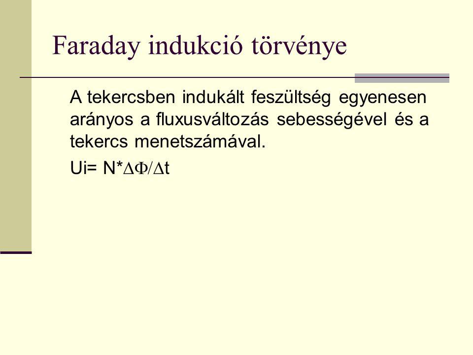 Faraday indukció törvénye