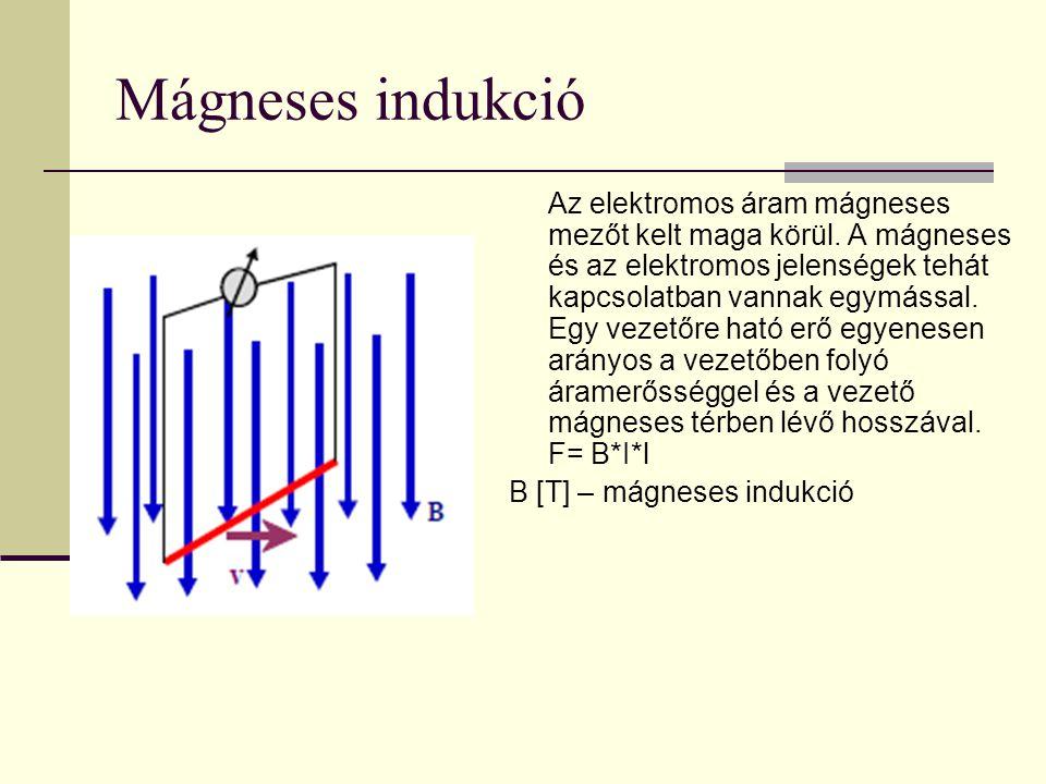 Mágneses indukció