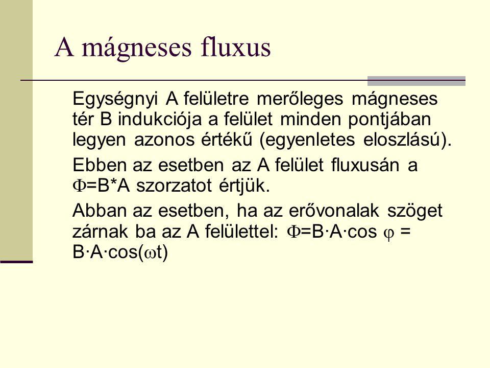 A mágneses fluxus Egységnyi A felületre merőleges mágneses tér B indukciója a felület minden pontjában legyen azonos értékű (egyenletes eloszlású).
