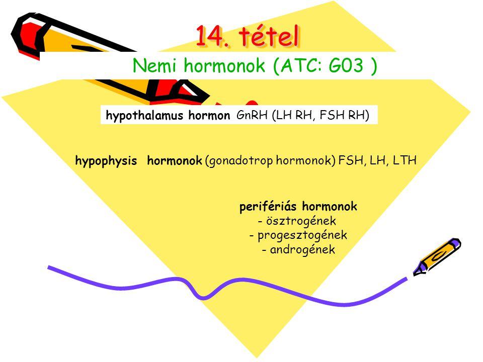14. tétel Nemi hormonok (ATC: G03 )