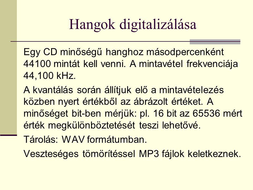 Hangok digitalizálása