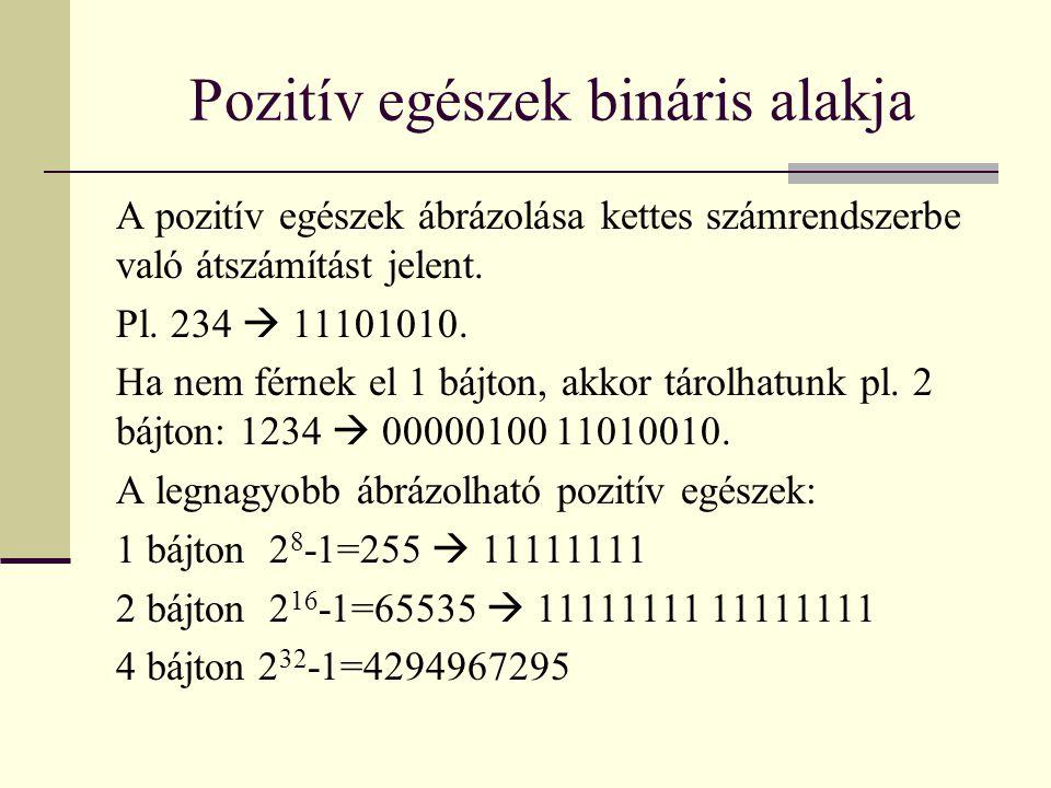Pozitív egészek bináris alakja