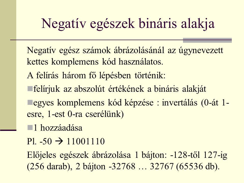 Negatív egészek bináris alakja